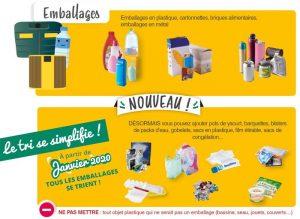 csm_Memo-tri-emballages_67af385219